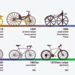 bisiklet haber