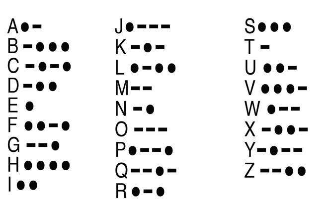 Mors Alfabesi Nasıl Öğrenilir?
