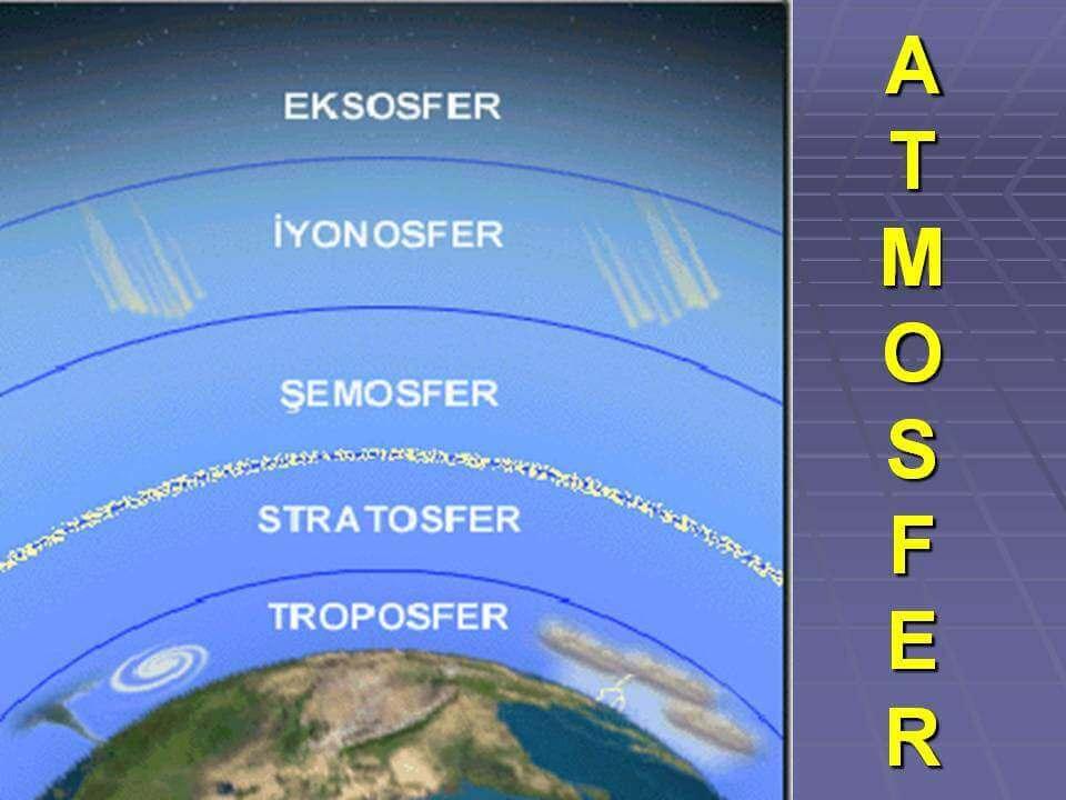 hava katmanının anlamı nedir hava katmanı nedir fen bilimleri hava katmanının sözlük anlamı nedir hava katmanı nedir kısaca