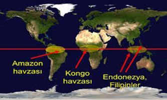 Ekvatoral İklim