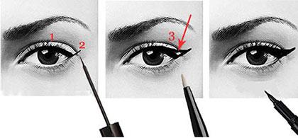 eyeliner-surus-teknigi