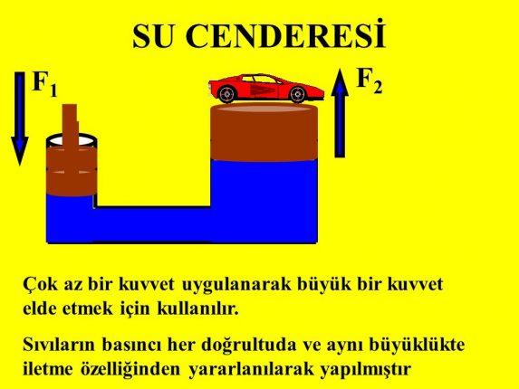 SU CENDERES C B F